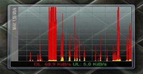 Misuratore Velocità Trasferimento Dati