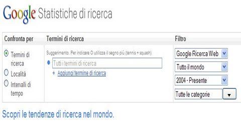 Statistiche di Ricerca Google
